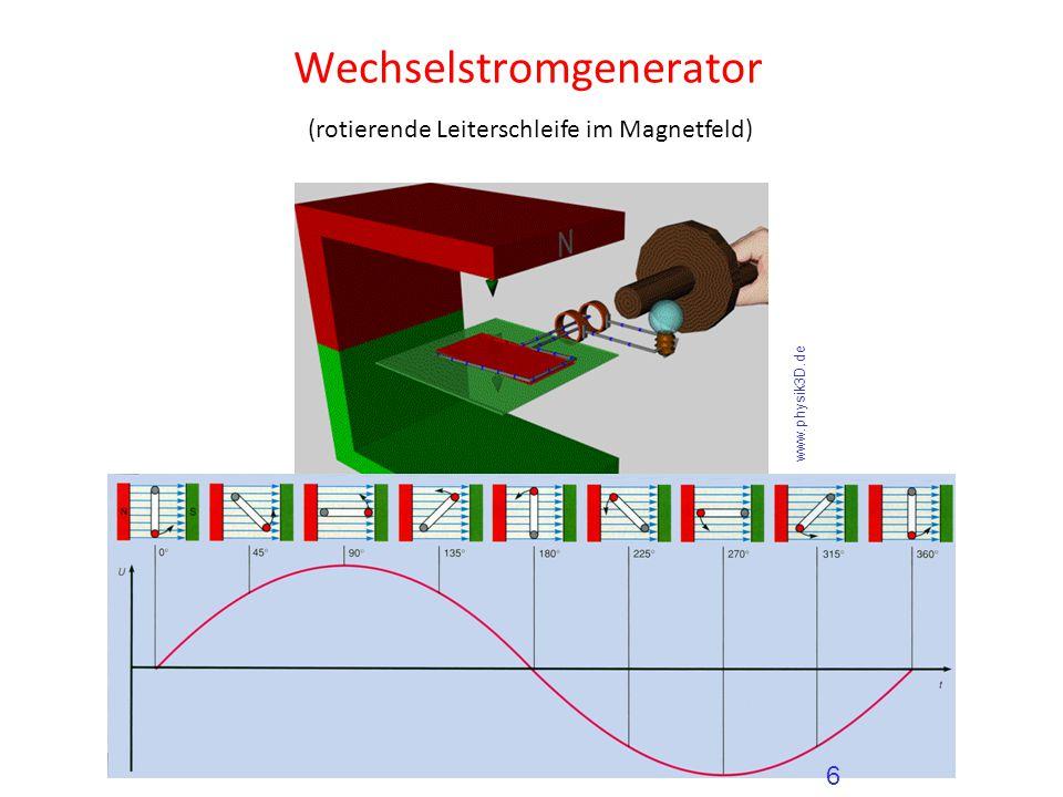 Wechselstromgenerator (rotierende Leiterschleife im Magnetfeld) 6 www.physik3D.de