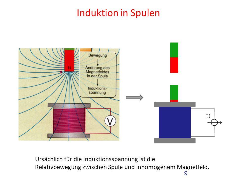 Induktion in Spulen Ursächlich für die Induktionsspannung ist die Relativbewegung zwischen Spule und inhomogenem Magnetfeld. U 9