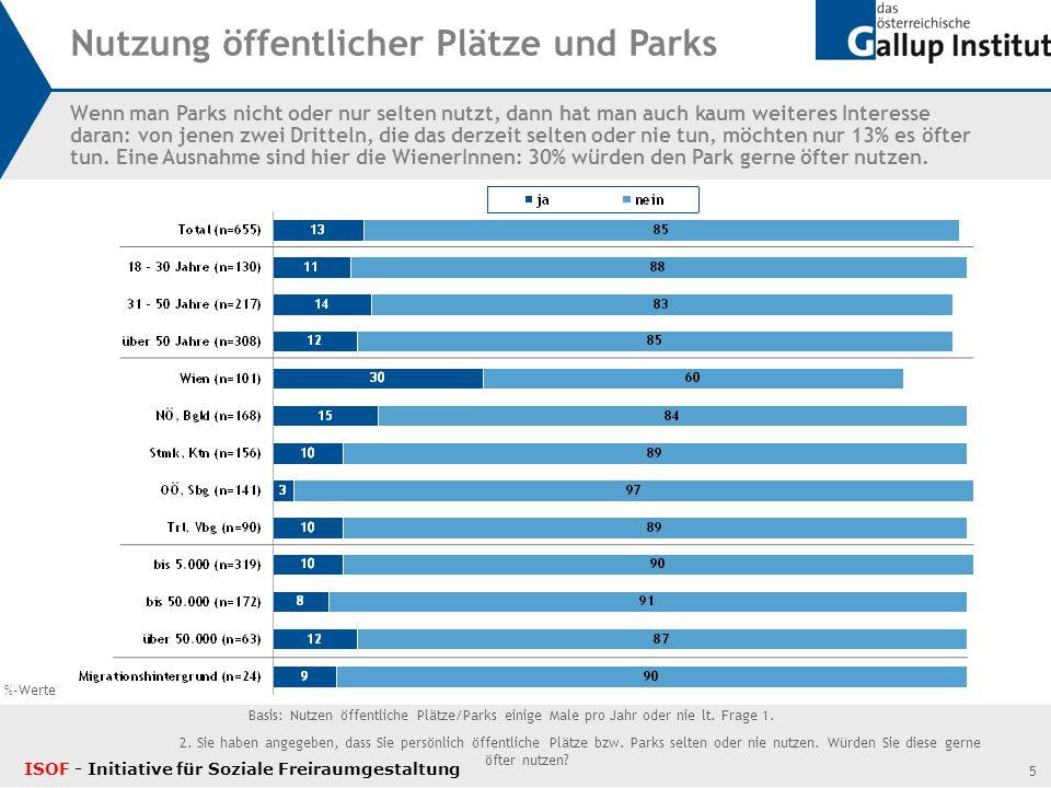 16 9.Es gibt verschiedene Möglichkeiten, wie man öffentliche Plätze/Parks gestalten kann.
