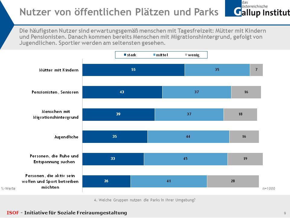 9 4. Welche Gruppen nutzen die Parks in Ihrer Umgebung.