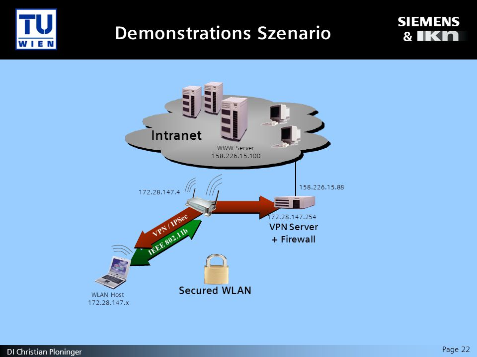 s & Page 22 DI Christian Ploninger IEEE b VPN / IPSec Intranet VPN Server + Firewall WWW Server WLAN Host x Secured WLAN Demonstrations Szenario