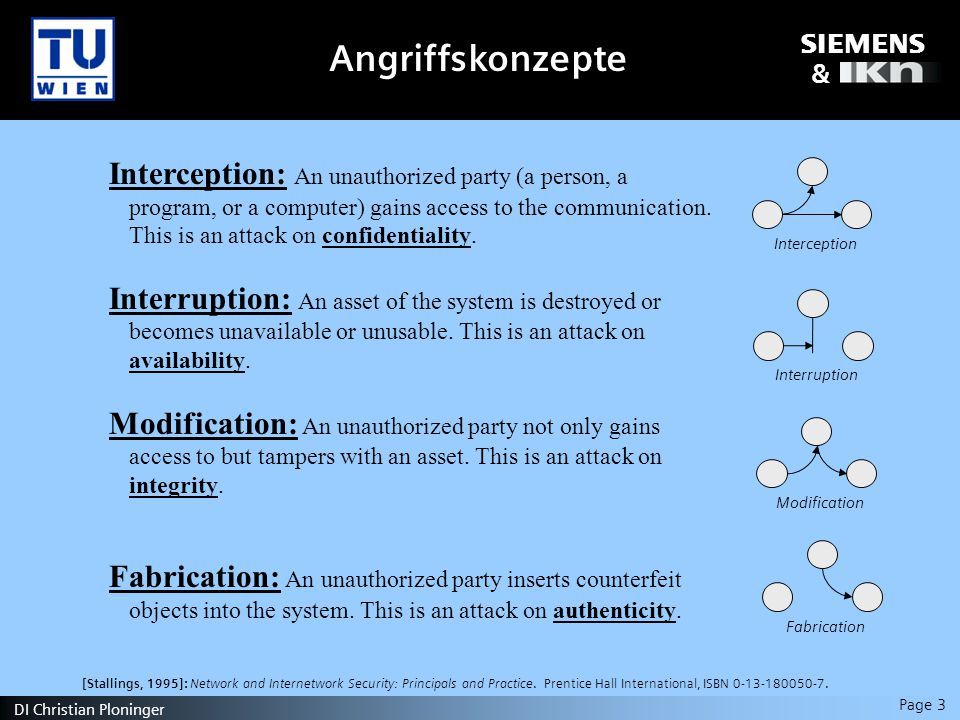 s & Page 4 DI Christian Ploninger Angriffe und Bedrohungen Generally attacks may be categorized in passive and active attacks.