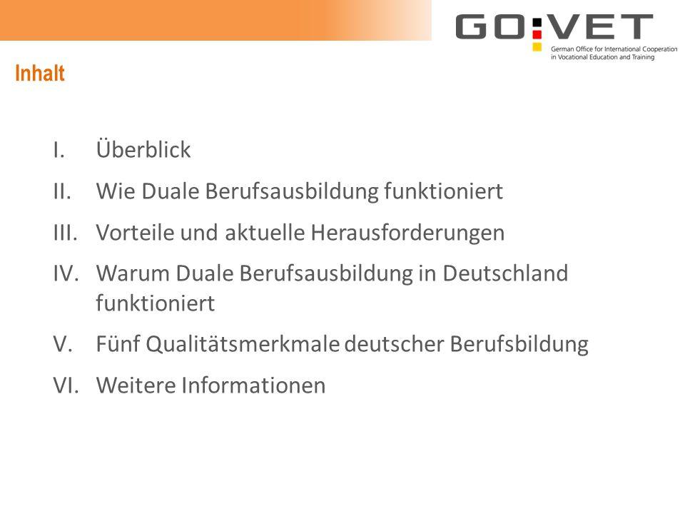 Inhalt I.Überblick II.Wie Duale Berufsausbildung funktioniert III.Vorteile und aktuelle Herausforderungen IV.Warum Duale Berufsausbildung in Deutschland funktioniert V.Fünf Qualitätsmerkmale deutscher Berufsbildung VI.Weitere Informationen