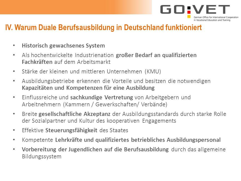 IV. Warum Duale Berufsausbildung in Deutschland funktioniert Historisch gewachsenes System Als hochentwickelte Industrienation großer Bedarf an qualif