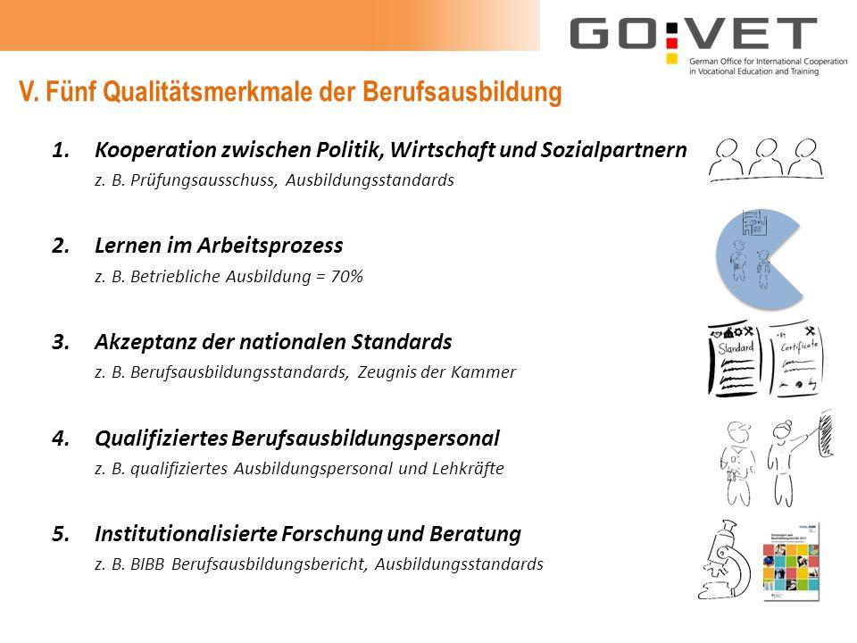 V. Fünf Qualitätsmerkmale der Berufsausbildung 1.Kooperation zwischen Politik, Wirtschaft und Sozialpartnern z. B. Prüfungsausschuss, Ausbildungsstand