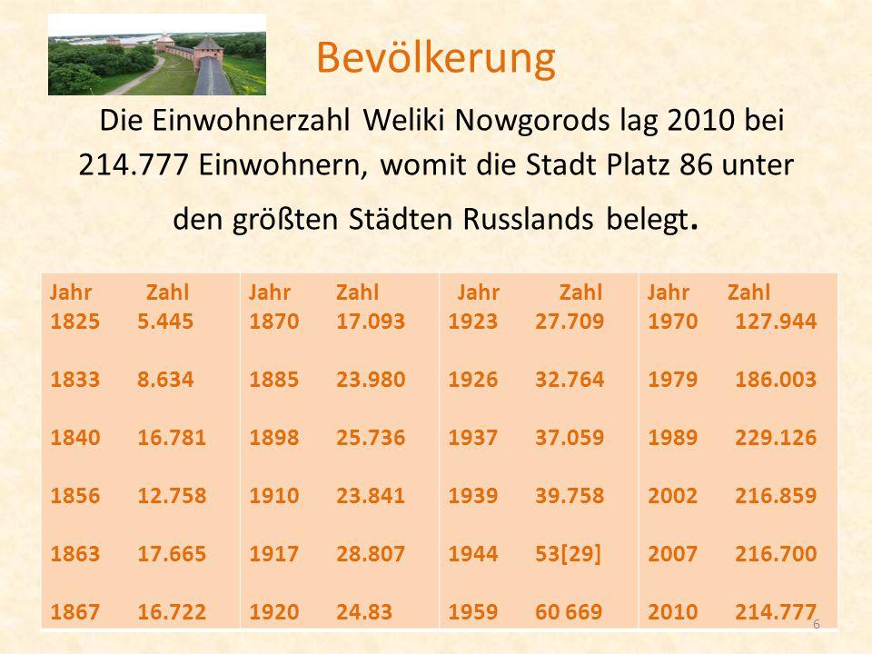 Bevölkerung Die Einwohnerzahl Weliki Nowgorods lag 2010 bei 214.777 Einwohnern, womit die Stadt Platz 86 unter den größten Städten Russlands belegt. J