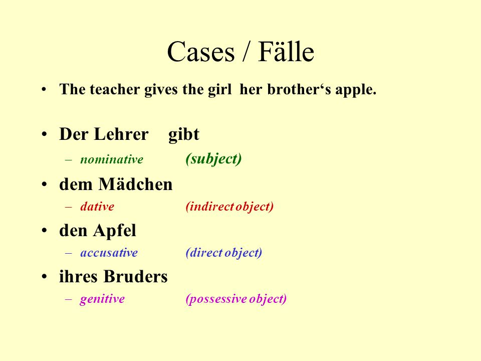 Cases / Fälle The teacher gives the girl her brother's apple. Der Lehrer gibt –nominative (subject) dem Mädchen –dative(indirect object) den Apfel –ac