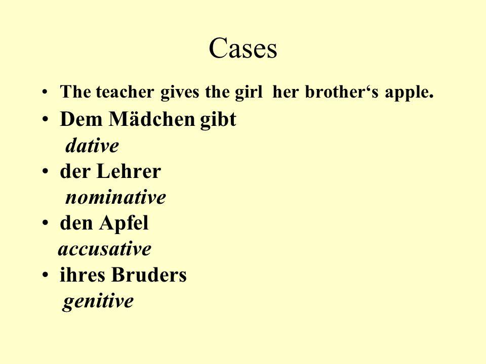 Cases The teacher gives the girl her brother's apple. Dem Mädchen gibt dative der Lehrer nominative den Apfel accusative ihres Bruders genitive