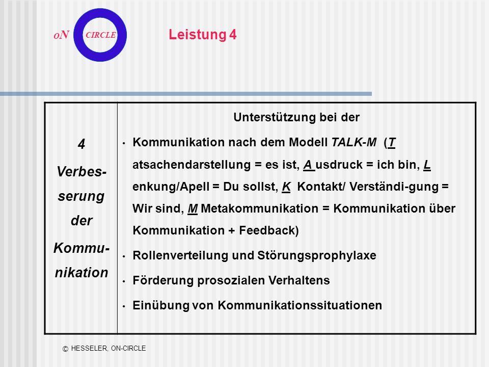 O N CIRCLE © HESSELER, ON-CIRCLE Leistung 4 4 Verbes- serung der Kommu- nikation Unterstützung bei der Kommunikation nach dem Modell TALK-M (T atsache
