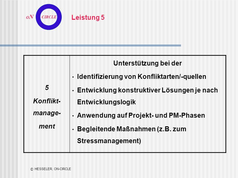 O N CIRCLE © HESSELER, ON-CIRCLE 5 Konflikt- manage- ment Unterstützung bei der Identifizierung von Konfliktarten/-quellen Entwicklung konstruktiver L