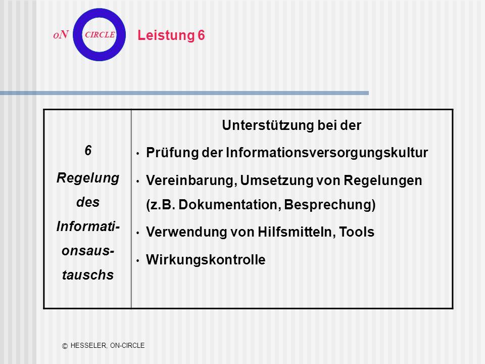 O N CIRCLE © HESSELER, ON-CIRCLE 6 Regelung des Informati- onsaus- tauschs Unterstützung bei der Prüfung der Informationsversorgungskultur Vereinbarun