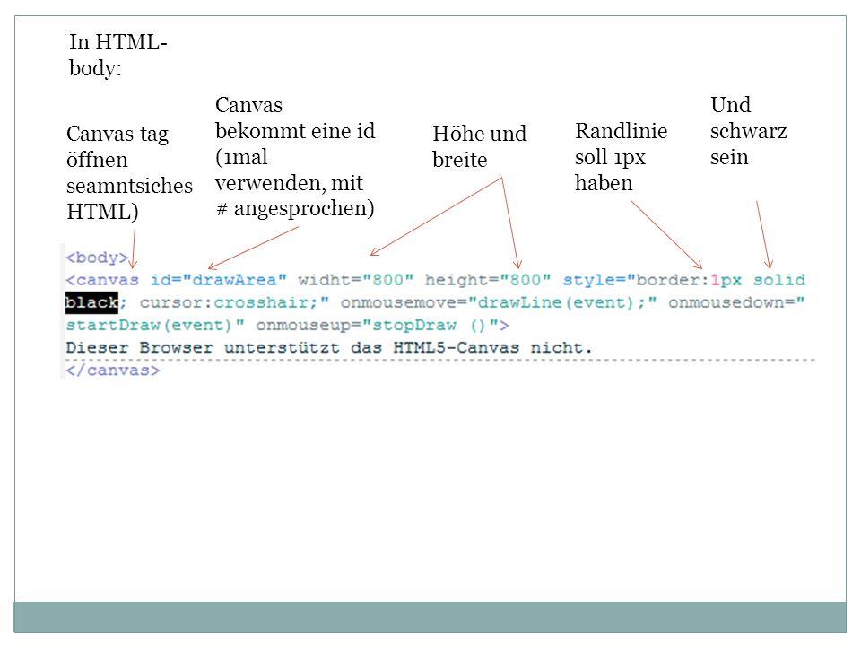 In HTML- body: Canvas tag öffnen seamntsiches HTML) Canvas bekommt eine id (1mal verwenden, mit # angesprochen) Höhe und breite Randlinie soll 1px haben Und schwarz sein