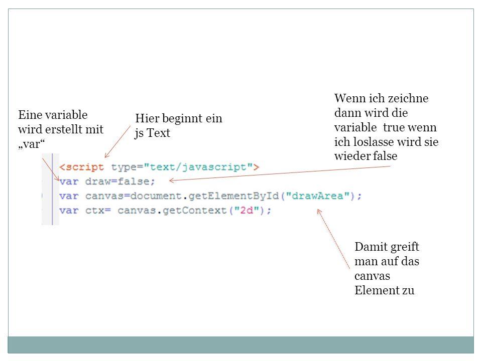 """Hier beginnt ein js Text Eine variable wird erstellt mit """"var Wenn ich zeichne dann wird die variable true wenn ich loslasse wird sie wieder false Damit greift man auf das canvas Element zu"""