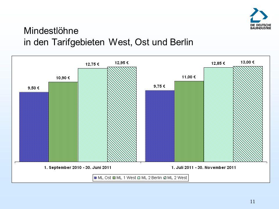 11 Mindestlöhne in den Tarifgebieten West, Ost und Berlin