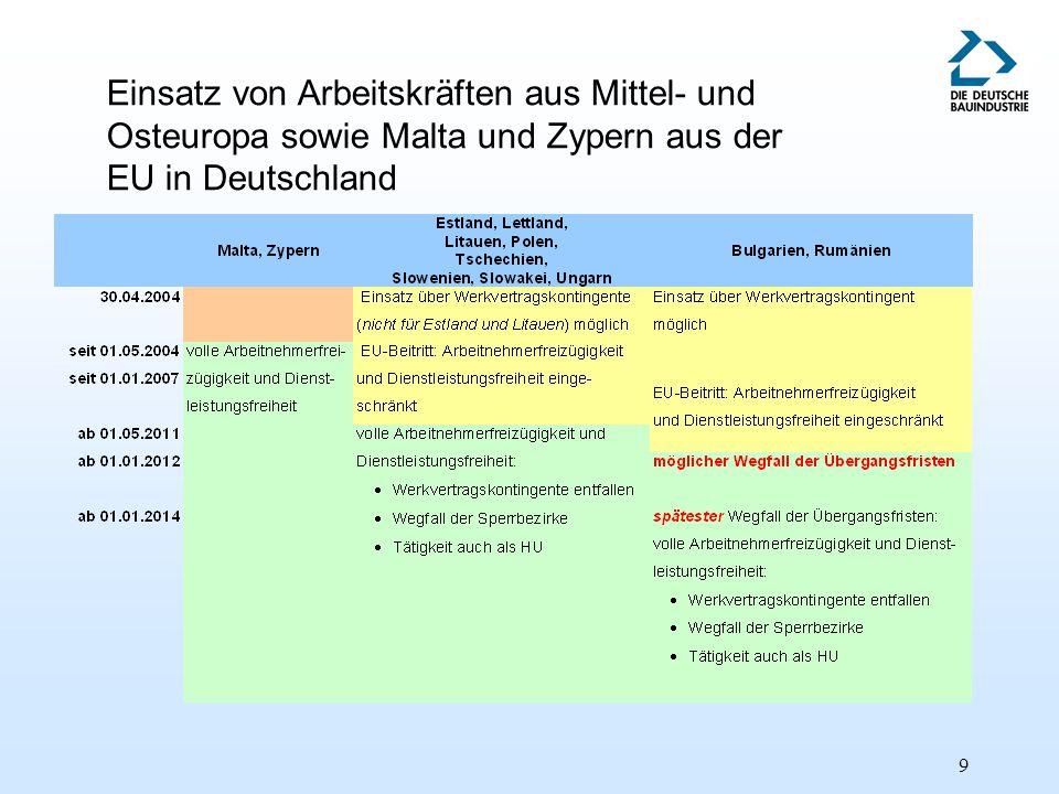 9 Einsatz von Arbeitskräften aus Mittel- und Osteuropa sowie Malta und Zypern aus der EU in Deutschland