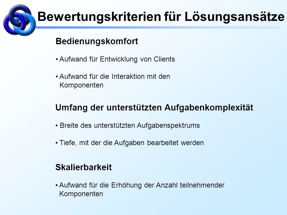 Bewertungskriterien für Lösungsansätze Bedienungskomfort Aufwand für Entwicklung von Clients Aufwand für die Interaktion mit den Komponenten Umfang de