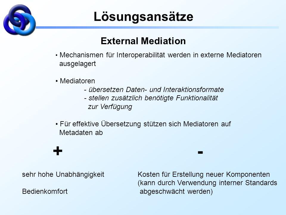 Lösungsansätze External Mediation Mechanismen für Interoperabilität werden in externe Mediatoren ausgelagert Mediatoren - übersetzen Daten- und Intera