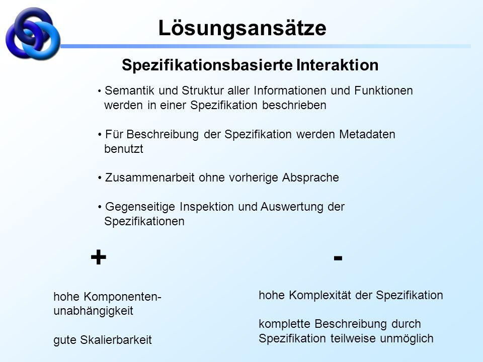 Lösungsansätze Spezifikationsbasierte Interaktion Semantik und Struktur aller Informationen und Funktionen werden in einer Spezifikation beschrieben F
