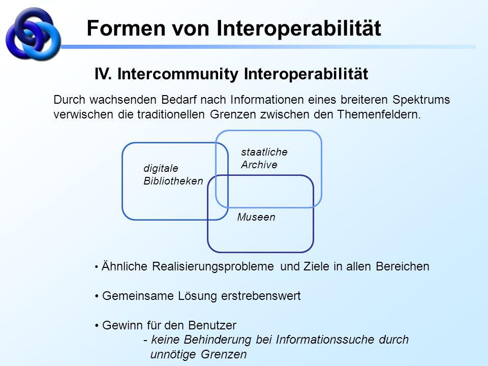 Formen von Interoperabilität IV. Intercommunity Interoperabilität Durch wachsenden Bedarf nach Informationen eines breiteren Spektrums verwischen die