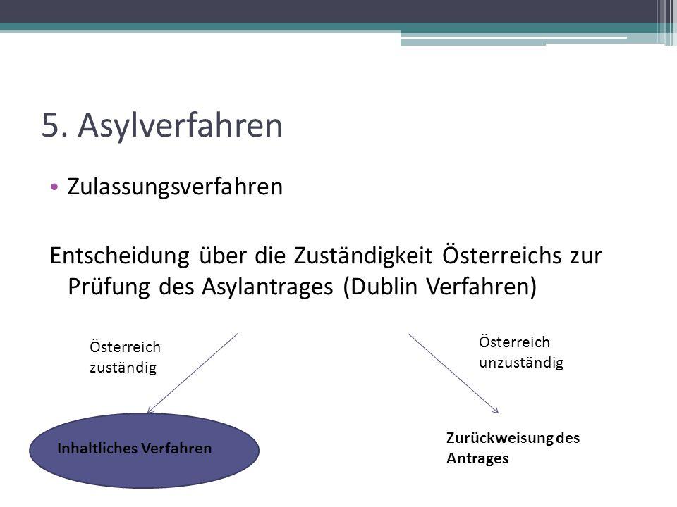 5. Asylverfahren Zulassungsverfahren Entscheidung über die Zuständigkeit Österreichs zur Prüfung des Asylantrages (Dublin Verfahren) Österreich unzust