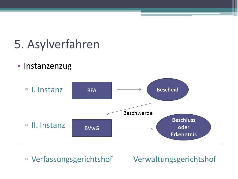 5.Asylverfahren Instanzenzug ▫ I. Instanz ▫ II.