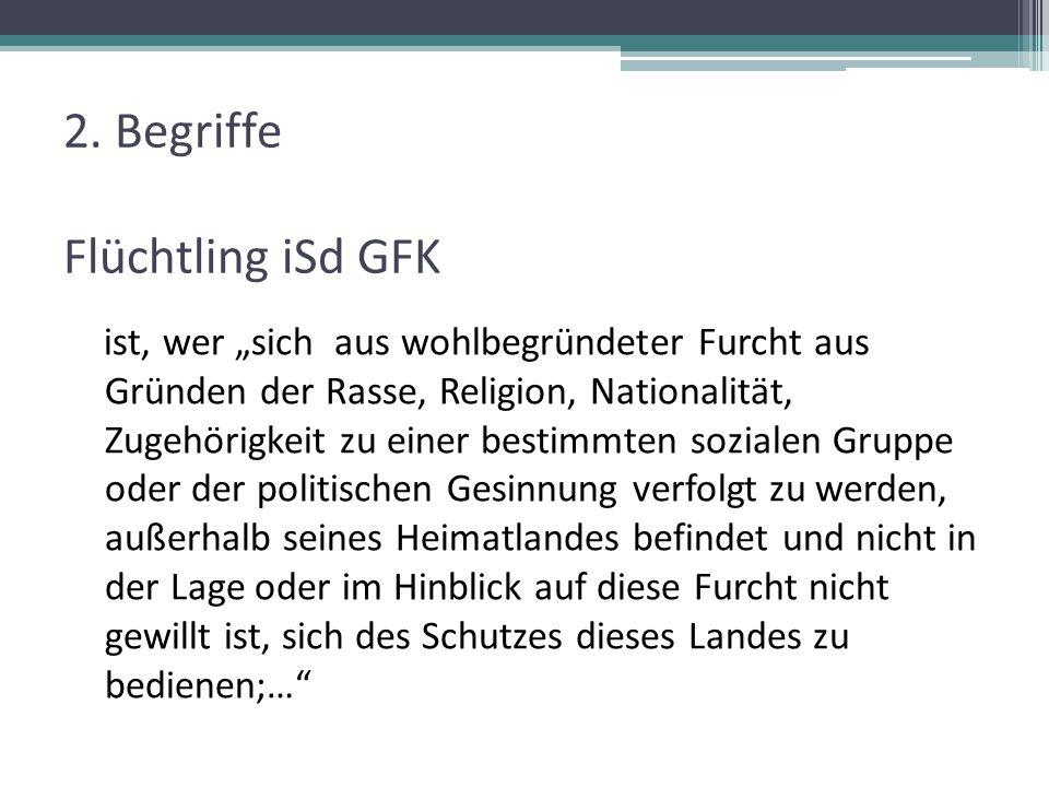"""2. Begriffe Flüchtling iSd GFK ist, wer """"sich aus wohlbegründeter Furcht aus Gründen der Rasse, Religion, Nationalität, Zugehörigkeit zu einer bestimm"""