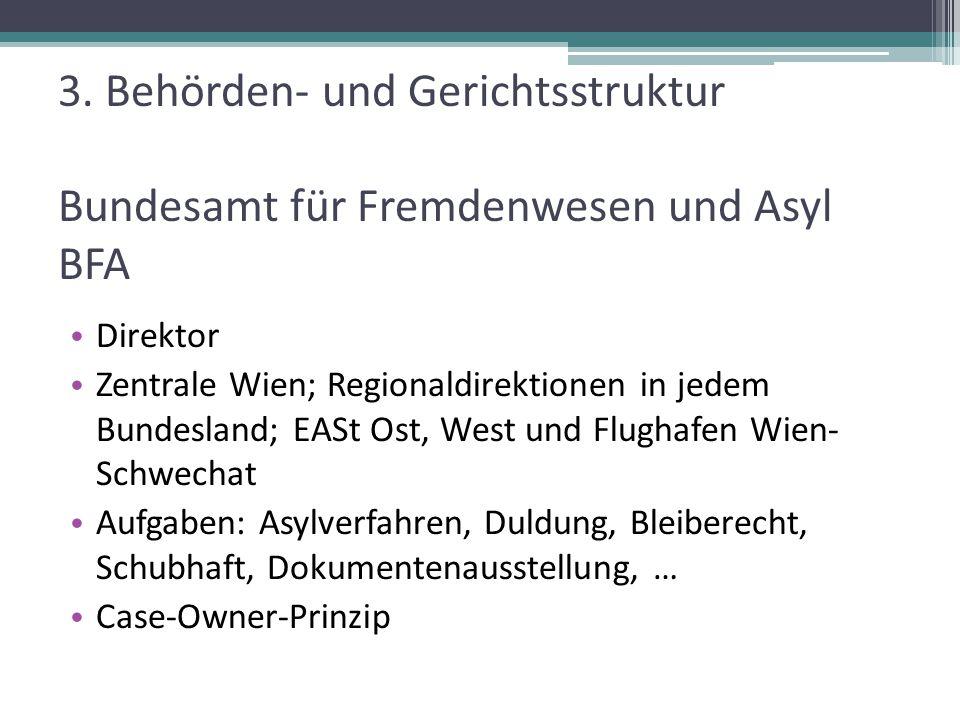 3. Behörden- und Gerichtsstruktur Bundesamt für Fremdenwesen und Asyl BFA Direktor Zentrale Wien; Regionaldirektionen in jedem Bundesland; EASt Ost, W
