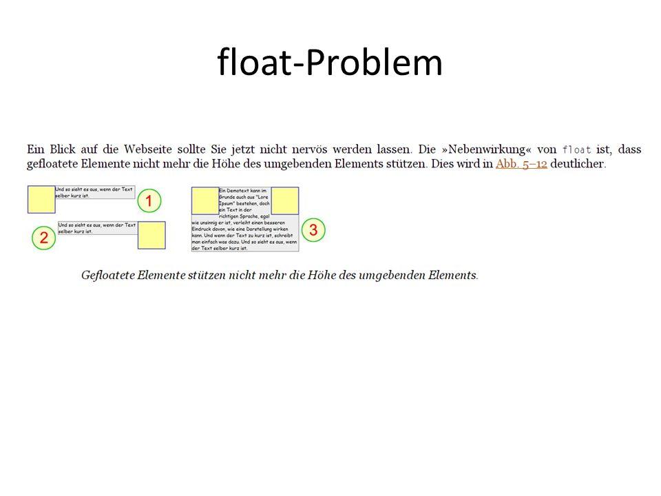 float-Problem