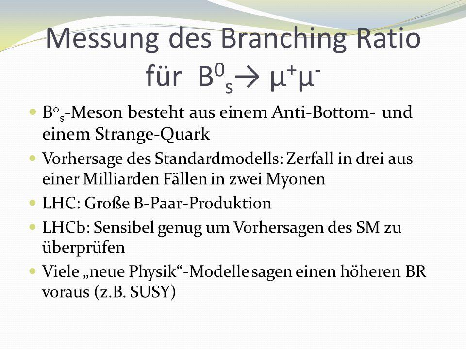 """Messung des Branching Ratio für B 0 s → μ + μ - B 0 s -Meson besteht aus einem Anti-Bottom- und einem Strange-Quark Vorhersage des Standardmodells: Zerfall in drei aus einer Milliarden Fällen in zwei Myonen LHC: Große B-Paar-Produktion LHCb: Sensibel genug um Vorhersagen des SM zu überprüfen Viele """"neue Physik -Modelle sagen einen höheren BR voraus (z.B."""