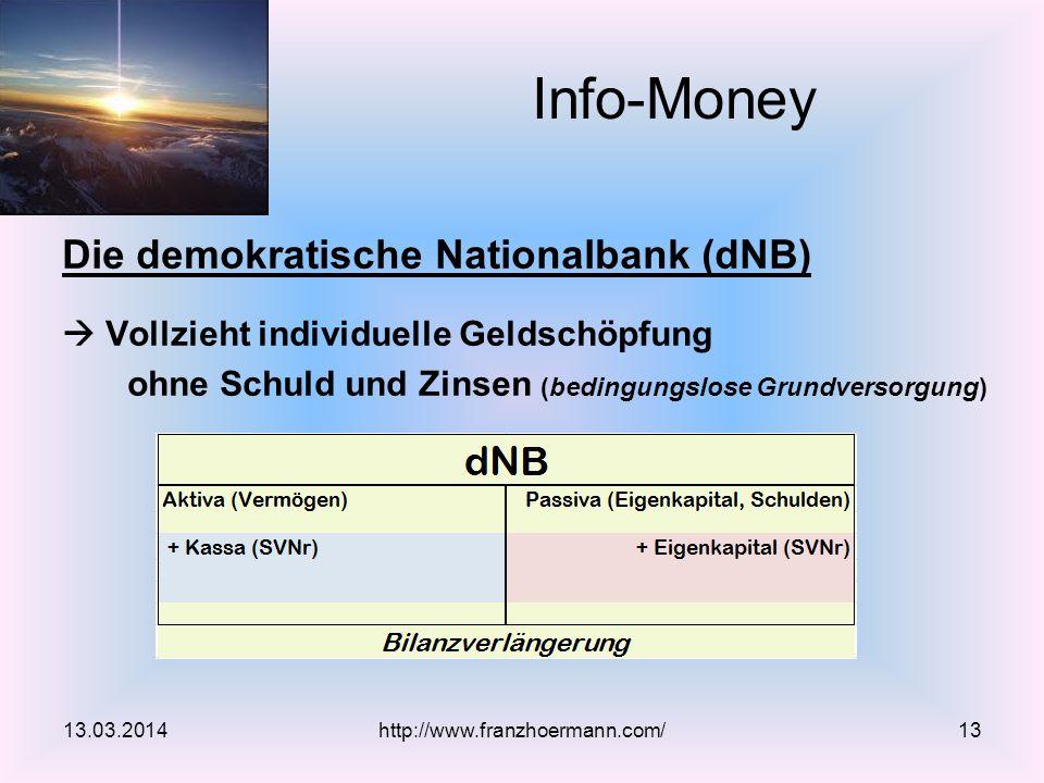 Die demokratische Nationalbank (dNB)  Vollzieht individuelle Geldschöpfung ohne Schuld und Zinsen (bedingungslose Grundversorgung) 13.03.2014http://www.franzhoermann.com/13 Info-Money