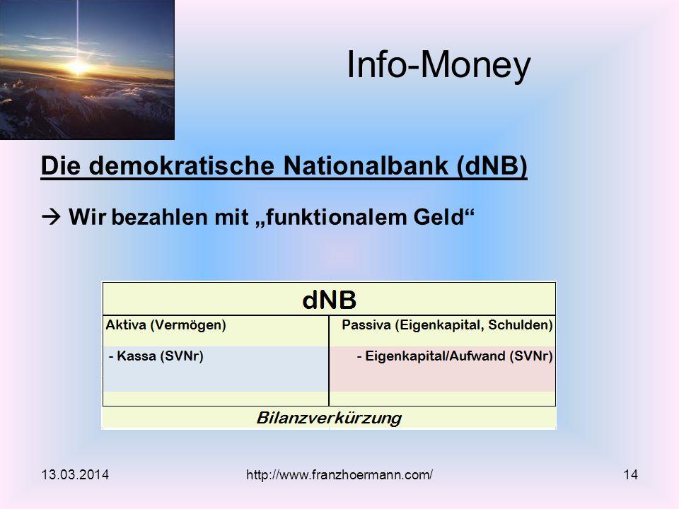 """Die demokratische Nationalbank (dNB)  Wir bezahlen mit """"funktionalem Geld 13.03.2014http://www.franzhoermann.com/14 Info-Money"""