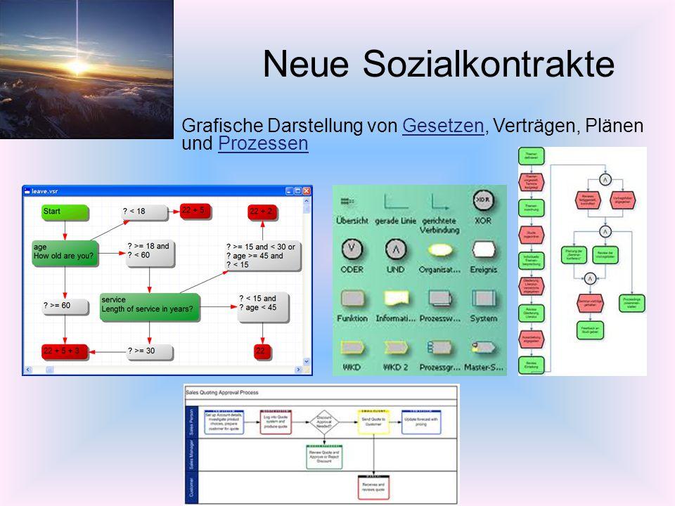Neue Sozialkontrakte –Grafische Darstellung von Gesetzen, Verträgen, Plänen und ProzessenGesetzenProzessen