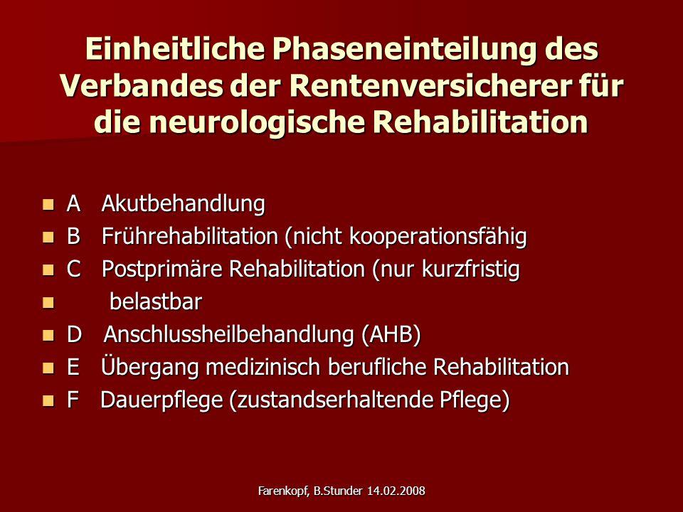 Farenkopf, B.Stunder 14.02.2008 Einheitliche Phaseneinteilung des Verbandes der Rentenversicherer für die neurologische Rehabilitation A Akutbehandlun