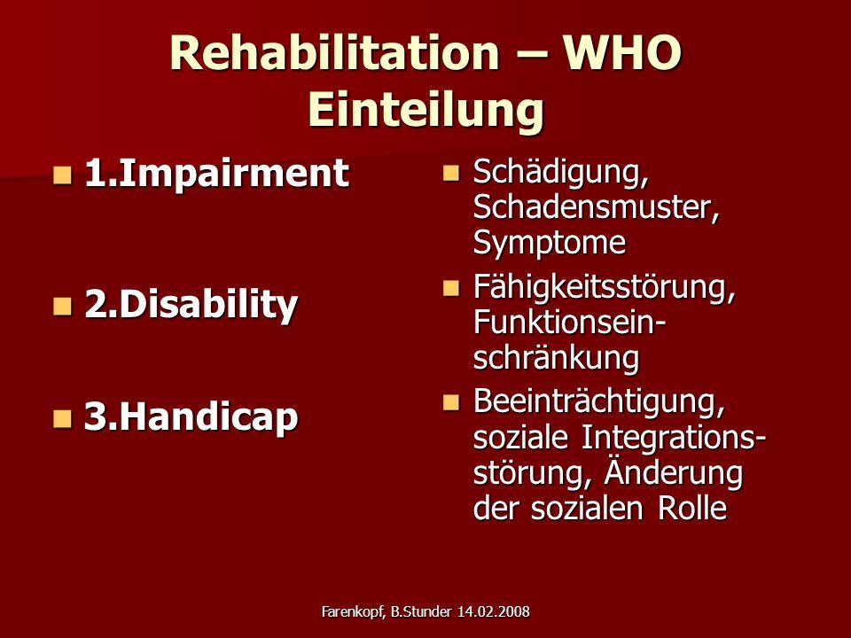 Farenkopf, B.Stunder 14.02.2008 Rehabilitation – WHO Einteilung 1.Impairment 1.Impairment 2.Disability 2.Disability 3.Handicap 3.Handicap Schädigung, Schadensmuster, Symptome Schädigung, Schadensmuster, Symptome Fähigkeitsstörung, Funktionsein- schränkung Fähigkeitsstörung, Funktionsein- schränkung Beeinträchtigung, soziale Integrations- störung, Änderung der sozialen Rolle Beeinträchtigung, soziale Integrations- störung, Änderung der sozialen Rolle