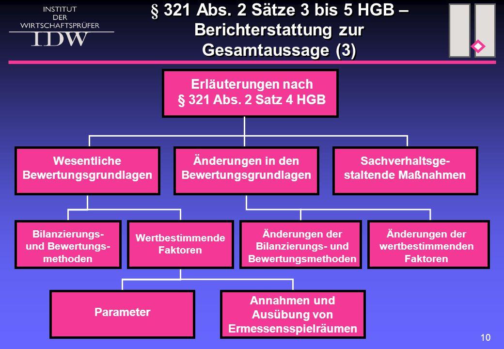 10 Erläuterungen nach § 321 Abs. 2 Satz 4 HGB Wertbestimmende Faktoren Wesentliche Bewertungsgrundlagen Änderungen in den Bewertungsgrundlagen Sachver