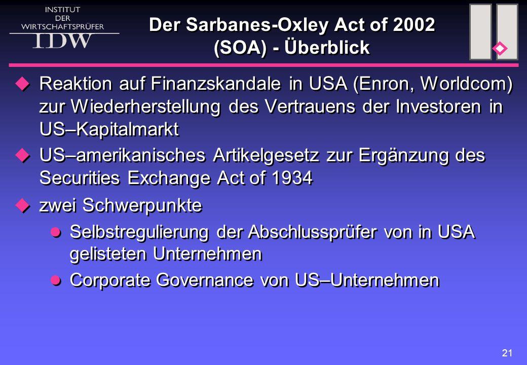 21 Der Sarbanes-Oxley Act of 2002 (SOA) - Überblick  Reaktion auf Finanzskandale in USA (Enron, Worldcom) zur Wiederherstellung des Vertrauens der In