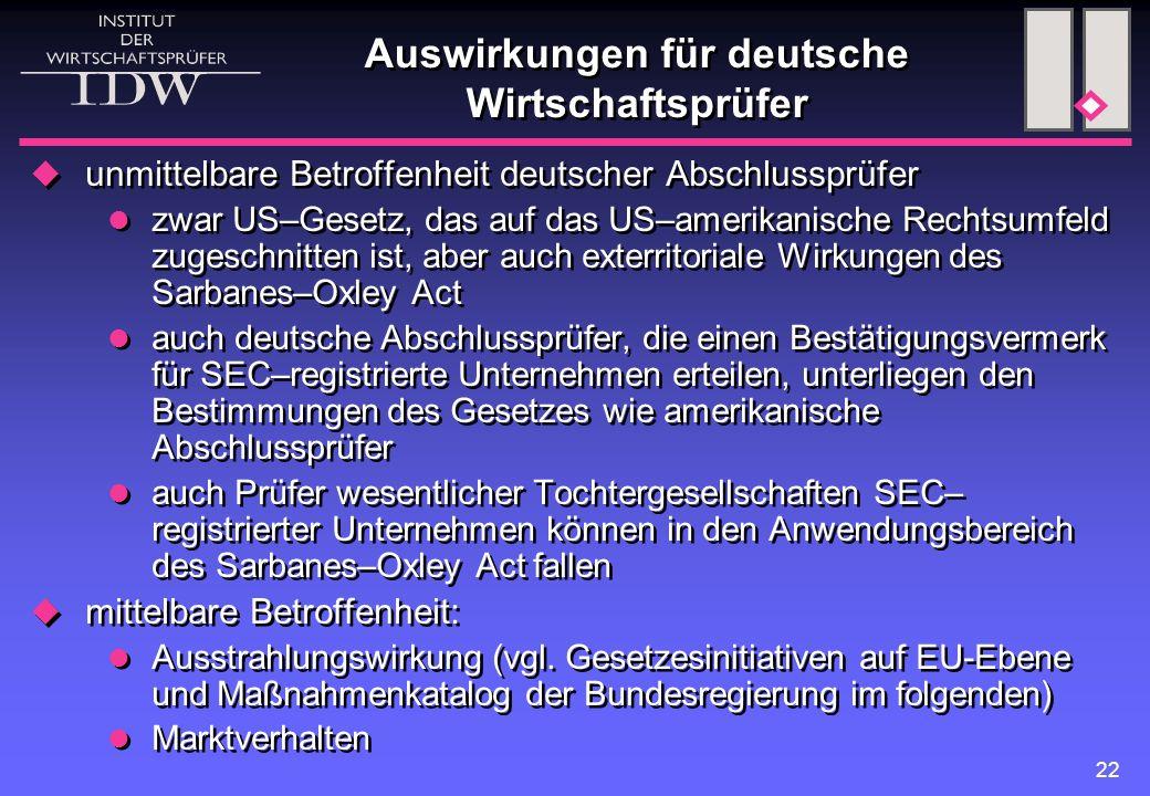 22 Auswirkungen für deutsche Wirtschaftsprüfer  unmittelbare Betroffenheit deutscher Abschlussprüfer zwar US–Gesetz, das auf das US–amerikanische Rec