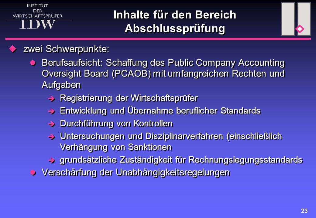 23 Inhalte für den Bereich Abschlussprüfung  zwei Schwerpunkte: Berufsaufsicht: Schaffung des Public Company Accounting Oversight Board (PCAOB) mit u