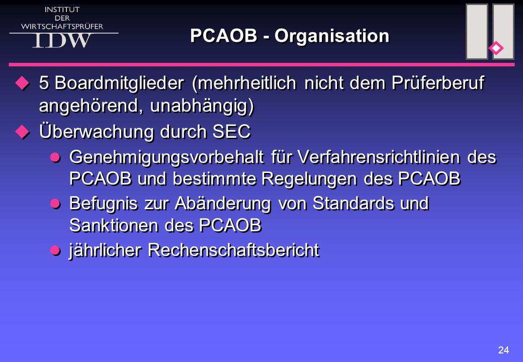 24 PCAOB - Organisation  5 Boardmitglieder (mehrheitlich nicht dem Prüferberuf angehörend, unabhängig)  Überwachung durch SEC Genehmigungsvorbehalt
