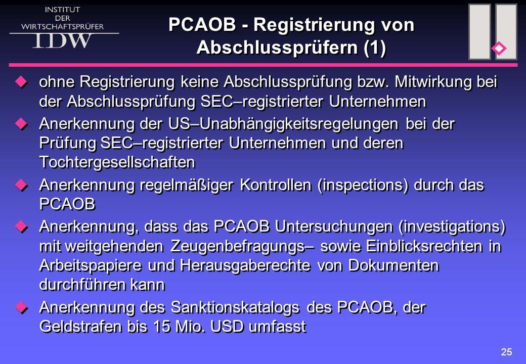 25 PCAOB - Registrierung von Abschlussprüfern (1)  ohne Registrierung keine Abschlussprüfung bzw. Mitwirkung bei der Abschlussprüfung SEC–registriert