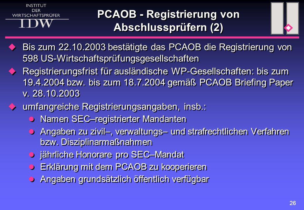 26 PCAOB - Registrierung von Abschlussprüfern (2)  Bis zum 22.10.2003 bestätigte das PCAOB die Registrierung von 598 US-Wirtschaftsprüfungsgesellscha