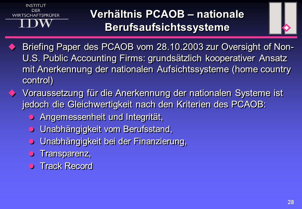 28 Verhältnis PCAOB – nationale Berufsaufsichtssysteme  Briefing Paper des PCAOB vom 28.10.2003 zur Oversight of Non- U.S. Public Accounting Firms: g