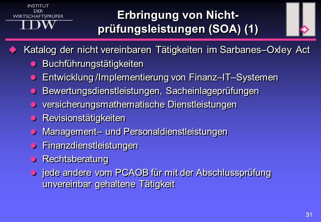 31 Erbringung von Nicht- prüfungsleistungen (SOA) (1)  Katalog der nicht vereinbaren Tätigkeiten im Sarbanes–Oxley Act Buchführungstätigkeiten Entwic