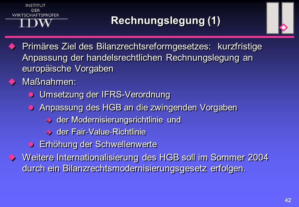 42 Rechnungslegung (1)  Primäres Ziel des Bilanzrechtsreformgesetzes: kurzfristige Anpassung der handelsrechtlichen Rechnungslegung an europäische Vo