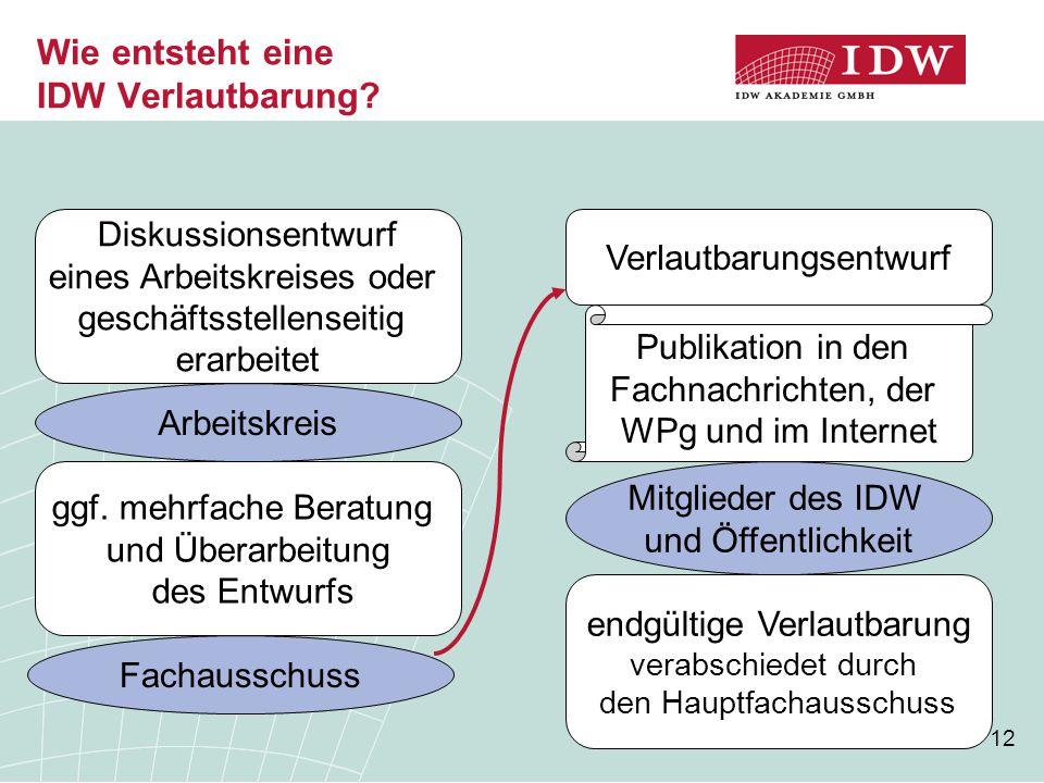12 Wie entsteht eine IDW Verlautbarung? Diskussionsentwurf eines Arbeitskreises oder geschäftsstellenseitig erarbeitet ggf. mehrfache Beratung und Übe