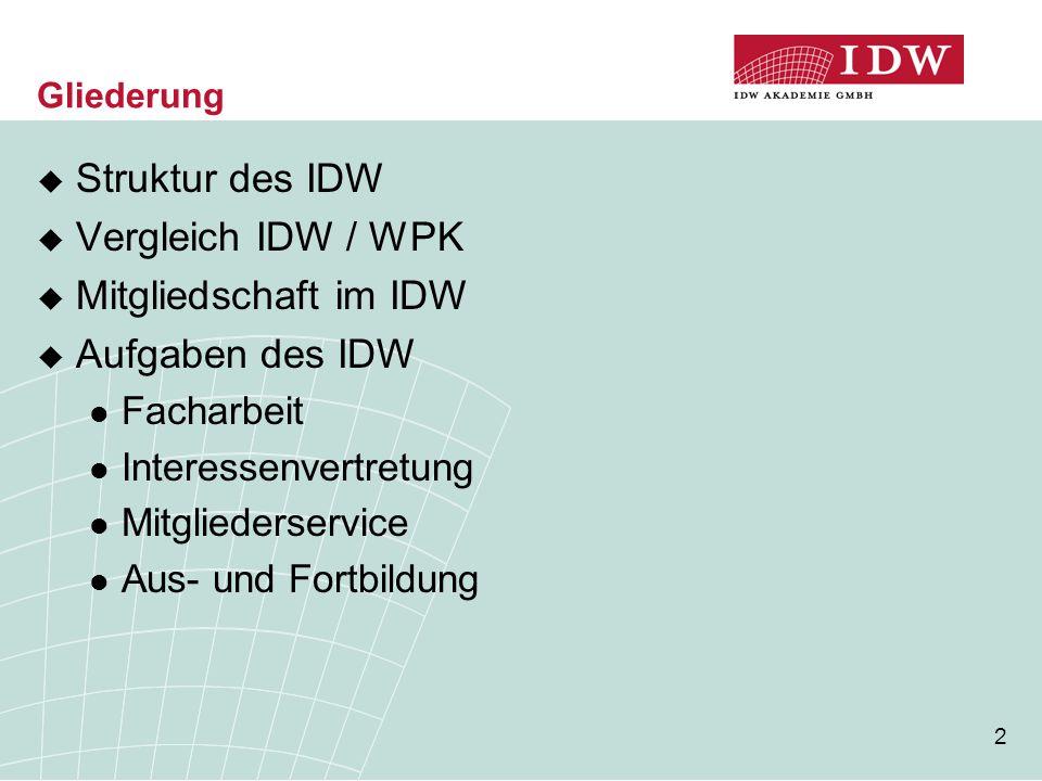 2 Gliederung  Struktur des IDW  Vergleich IDW / WPK  Mitgliedschaft im IDW  Aufgaben des IDW Facharbeit Interessenvertretung Mitgliederservice Aus- und Fortbildung