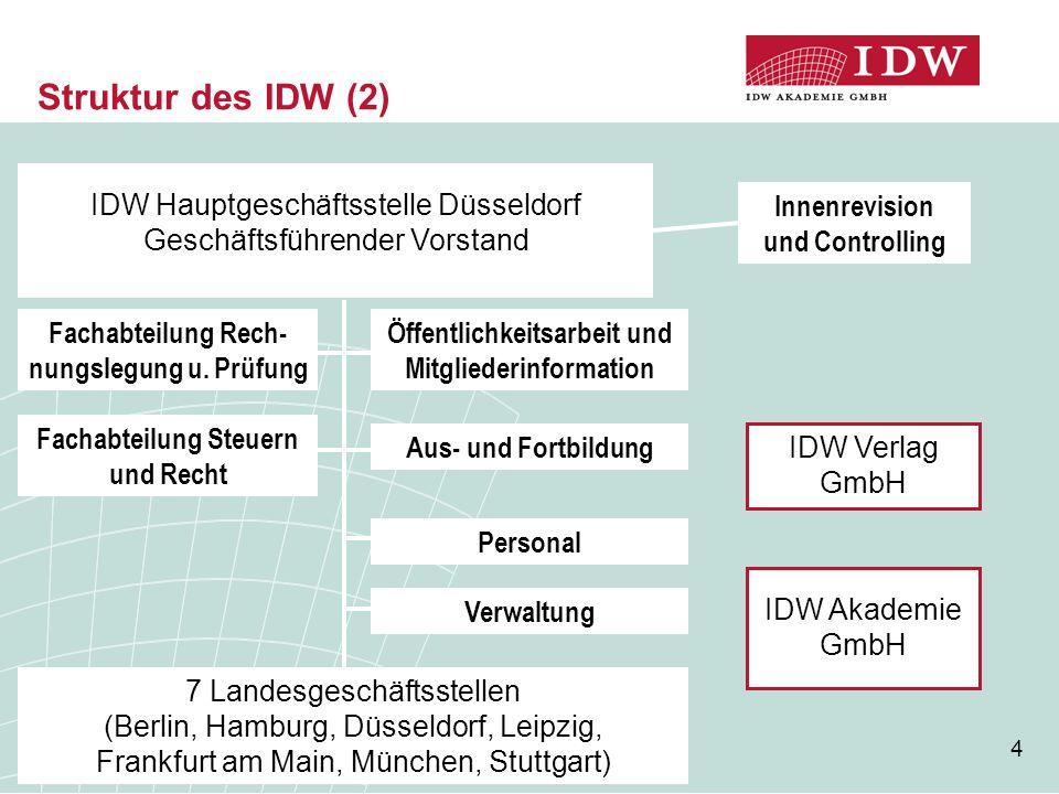 4 Struktur des IDW (2) Öffentlichkeitsarbeit und Mitgliederinformation IDW Hauptgeschäftsstelle Düsseldorf Geschäftsführender Vorstand Fachabteilung Rech- nungslegung u.