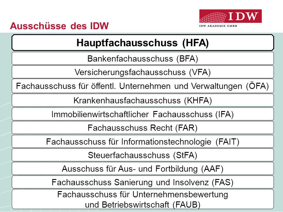 9 Ausschüsse des IDW Immobilienwirtschaftlicher Fachausschuss (IFA) Fachausschuss für Unternehmensbewertung und Betriebswirtschaft (FAUB) Bankenfachau