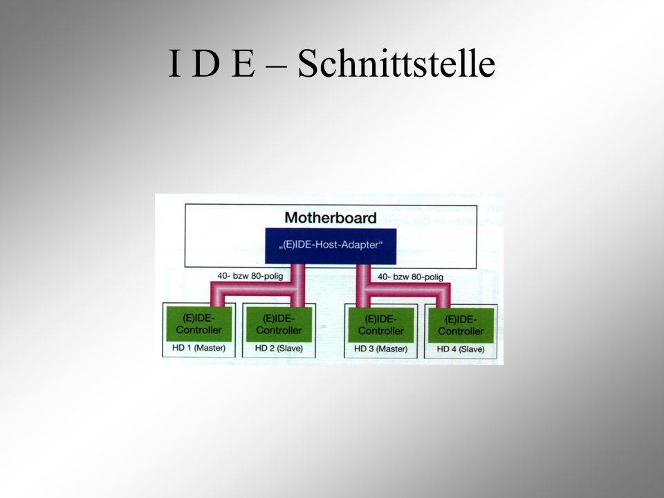 I D E – Schnittstelle