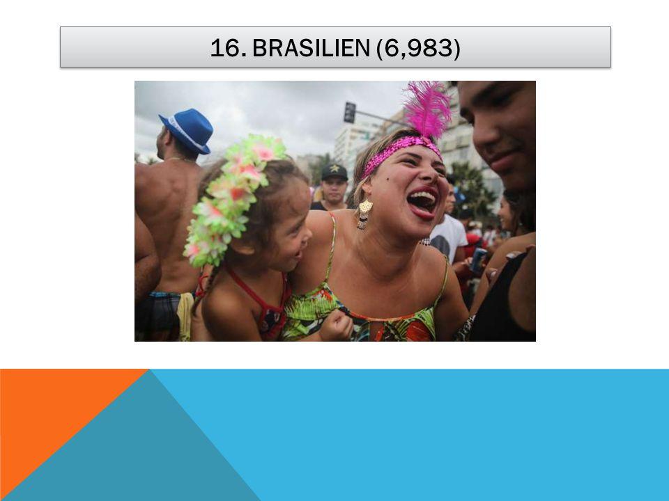 16. BRASILIEN (6,983)